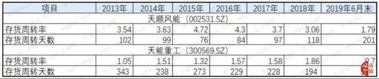 太阳城乐网|捷荣国际现价涨逾8%五个月高位 发盈喜以来累升35%