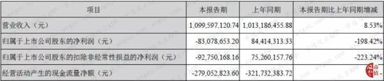 「英皇娱乐彩赢」花样年控股前9月物业销售额同比增长约26%至223.3 亿元
