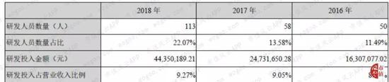 华夏娱乐最佳网投平台-死磕罗永浩!小米生态链发布2017年度最终新品!