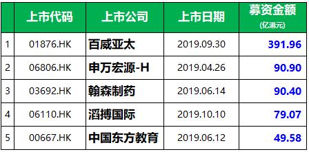 ag8com备用网址,广州车展收官 上汽MAXUS强势出击SUV市场