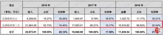 大圣娱乐平台代理好做吗 拼多多发布2018年年报:2018全年营收为131.20亿元