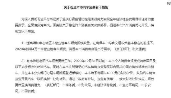 每日多股涨停:上海促进汽车消费的一揽子措施