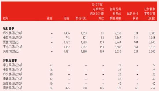 盛京银行高管被退薪1900万之后,又有厅官领走数百万薪酬