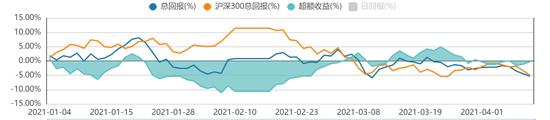 """方证视点:热点扩散推升大盘 主线仍在""""碳中和"""""""