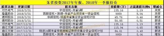 制图:中国基金报
