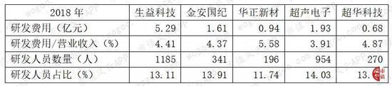 东森娱乐平台官网登录 - 上海网球大师赛 小德、费德勒晋级8强