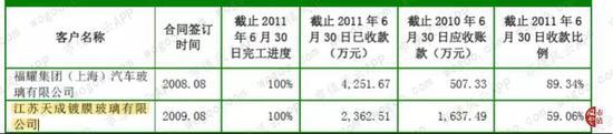 亚虎娱乐手机网页版-依靠两款SUV 这个车企重回主流阵营 今年再涨一倍