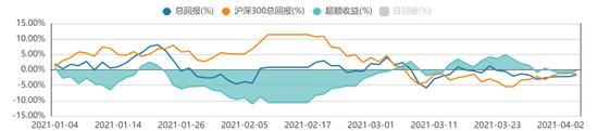 方正证券:赚钱效应依旧 短调不改趋势