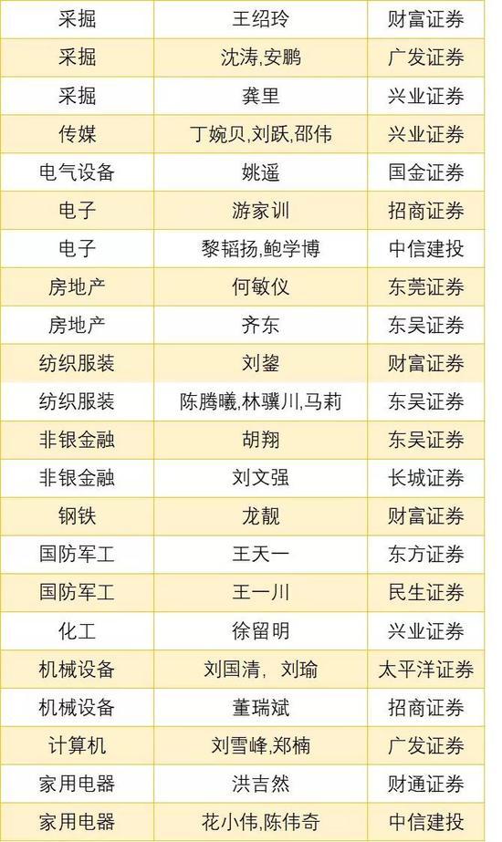迪拜城娱乐平台地址-女排长城袁心玥21岁生日 朱婷惠若琪视频送祝福