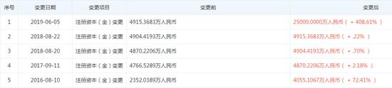 ok333彩票网app·火箭15人大名单逐渐显现,无处安放的安德森该何去何从?