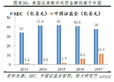 5.2集体诉讼:美国诉讼威力大,中国诉讼机制不畅