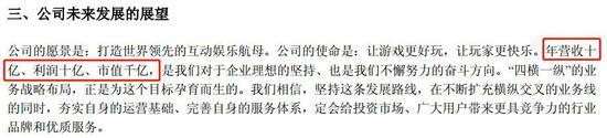 当时,中青宝总市值仅15亿,距千亿目标还差985亿。