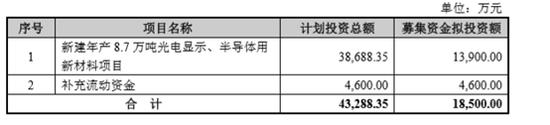 mg国际娱乐公司_降准预期下降 债券基金经理认为后市存波段操作机会