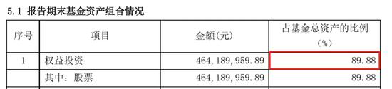 """「澳门博狗网站」统计局:月入2000-5000并非""""中等收入群体"""""""