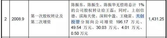 「金沙澳门正规平台」巴菲特一季度暴赚:近5万亿持仓 48只股票45只上涨