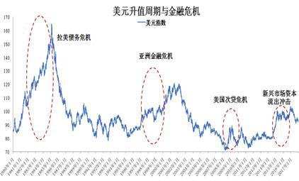 陆磊:开放条件下的金融与货币