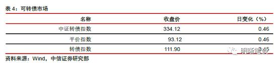 「网上开心8」国祯环保前三季度利润增长超100% 拟定增10亿元