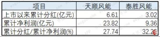 「必威手机登录」德评估机构:中国学生将可凭高考成绩申德国本科