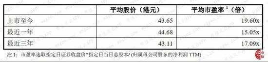 圣淘沙代理_陈寅:上海完成新片区管理办法、特殊支持政策等准备