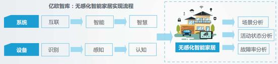 http://www.reviewcode.cn/yanfaguanli/179211.html