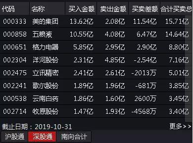 鸿胜国际官方网站|今年山东已新增上市公司13家