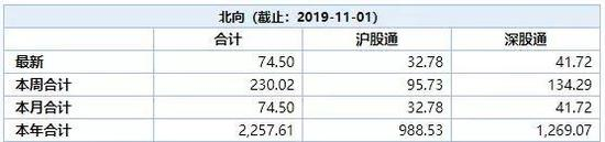 北斗吉祥登陆·中外合资凯赛生物拟赴科创板IPO 此前曾遭受专利诉讼
