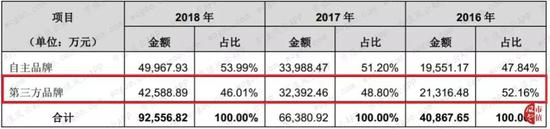3k娱乐场官网_中国农村动物:田螺