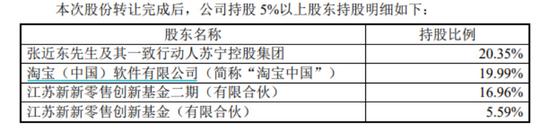 """张近东""""退了"""" 辞任苏宁易购董事长 提名其子、国际米兰足球俱乐部主席张康阳任董事"""