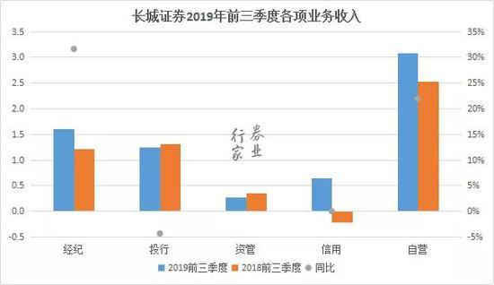 如意游戏-上海全筑建筑装饰集团股份有限公司关于公司公开发行可转换公司债券预案修订情况的公告