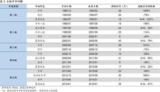 """申请彩金送体验金26元_""""炮轰""""范冰冰,崔永元接任""""娱乐圈纪委"""":一""""撕""""一个准"""