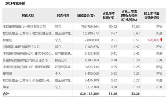 中国能玩博彩吗|三聚环保公告澄清关联交易质疑 垫资规模会越来越小