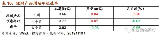 鑫汇国际 - 快讯:ST罗顿跌停 报于3.11元