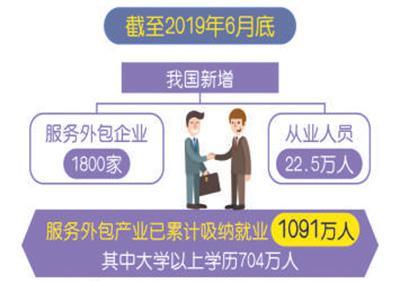 上半年城镇新增就业737万人 完成全年目标任务67%_绵阳网赚论坛