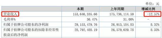 「ued体育投注教程」江阴银行大幅拉升2.59% 股价创近2个月新高
