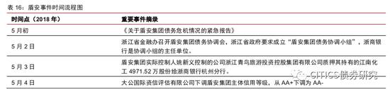 """「奥门0788」长沙银行5亿元入局""""联合贷"""" 地方监管警示风险"""