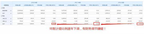 「天际亚洲真人网上娱乐游戏」今日返程流量增大!浙江高速多个进口关闭 铁路返程高峰集中在最后两天