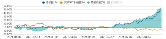 方正证券:短线大盘盘中还将冲高 技术上需在年内高点下方蓄势运行