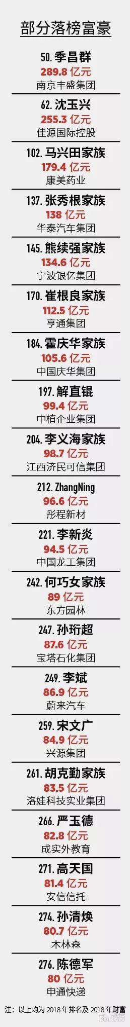 ceo博彩娱乐官网 安邦最新292字公告:境外投资清盘?来看六大关键点
