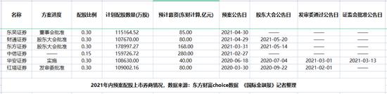 """华安证券近1%配股被弃购:今日复牌大涨逾7% 这些股东仍喊""""亏了"""""""