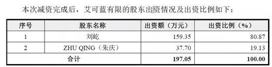 澳门第一娱乐场_郑州天迈科技股份有限公司首次公开发行股票 并在创业板上市网上发行结果公告