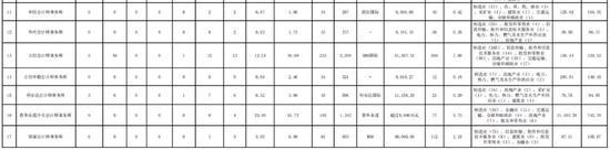 """「网络博彩公司风控」金融开放发""""礼包"""" 你身边将发生这四大巨变"""