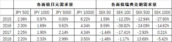 央行数字货币在深圳内测 或引领全国新范式