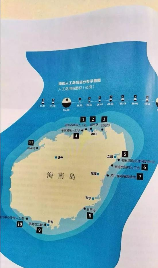 海南人工岛项目分布示意图