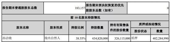 手机网络赌场注册送88元 海底捞正式进驻宜昌,全国服务最好的火锅店长啥样?
