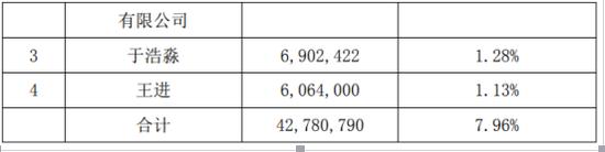 「外围手机版下载」半年榜单出炉 前十大公募基金公司规模占比逾四成