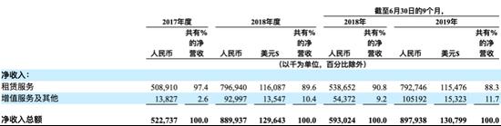 七乐娱乐场手机注册-年内6家信托公司合计增资逾百亿元