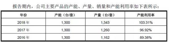 大运彩票appv1.0安卓版-中国前列腺癌发病率上升 新一代抗癌药国内上市