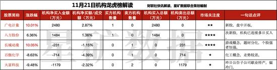 2019年葡京赌侠正版-华能国际电力股份完成发行20亿元中期票据