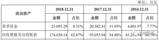 """「918博天堂官方手机app」2006年诺贝尔化学奖得主罗杰·科恩伯格盛赞上海:""""速度""""和""""温度"""",将成就科学""""高度"""""""