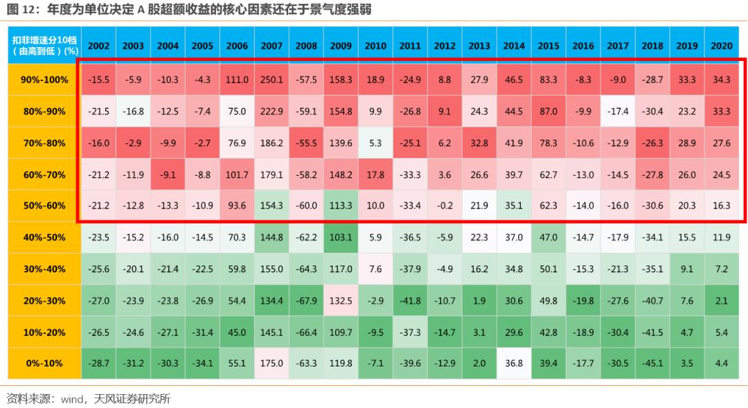 天风策略:下周迎来周度最大解禁规模 解禁高峰对指数影响没有明显规律